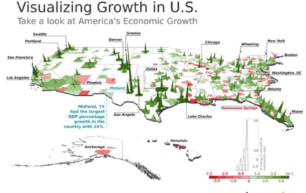 Angelo, Texas – Second highest year-over-year growth in the United States in San 2014